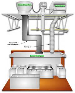 stove fan diagram range wiring wiring diagram
