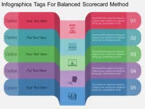 Balanced Scorecard Template Powerpoint by Scorecard Powerpoint Templates Slides And Graphics