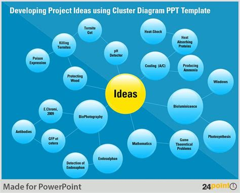 using a powerpoint template 110 best images about versatile uses of 24point0 slides