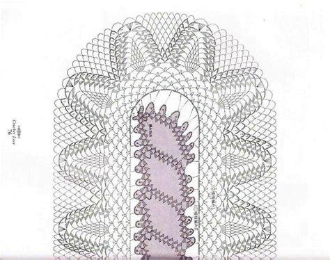 home decor crochet patterns part 63 beautiful crochet home decor crochet patterns part 63 beautiful crochet