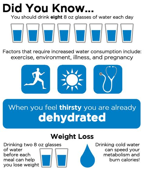 hydration benefits the benefits of staying at 28 images the benefits of