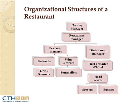 Decorating Small Kitchen Ideas brilliant restaurant kitchen organizational chart