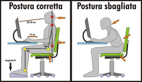 posizione corretta sedia forniture per uffici cartoleria copisteria