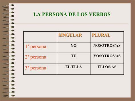 descargar las personas del verbo people of the verb libro e gratis el verbo ppt descargar