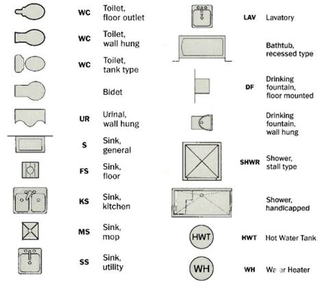 architectural floor plan symbols kitchen plans printable appliances google search home