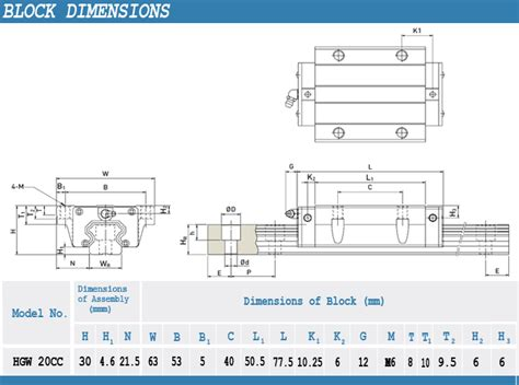 rails layout guide new hiwin hgw20cczac flange block linear guides hgw20