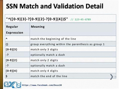java pattern non capturing group java regular expression part i