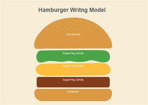 burger writing template hamburger writing template image collections free