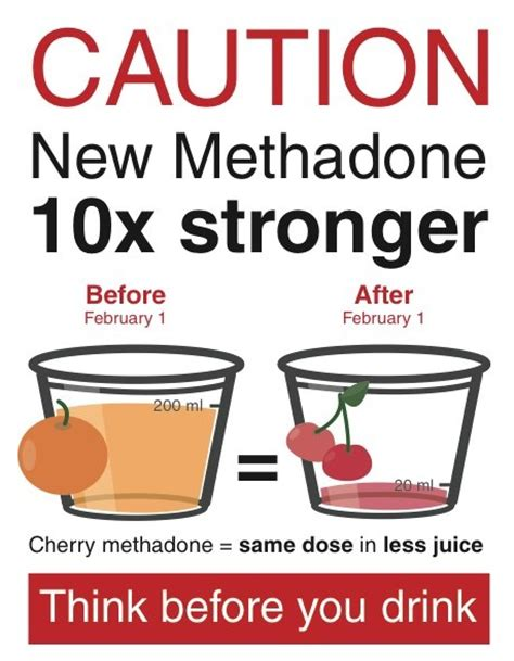 what color is liquid methadone methadone doses are about to get ten times stronger in bc
