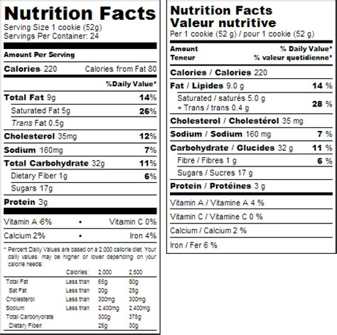 Blank Nutrition Label Template Excel Nutrition Ftempo Nutrition Label Template Excel