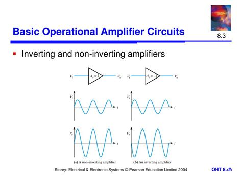 introduction to operational lifiers with linear integrated circuit applications operational lifiers and linear integrated circuits by david a bell 3rd edition 28 images
