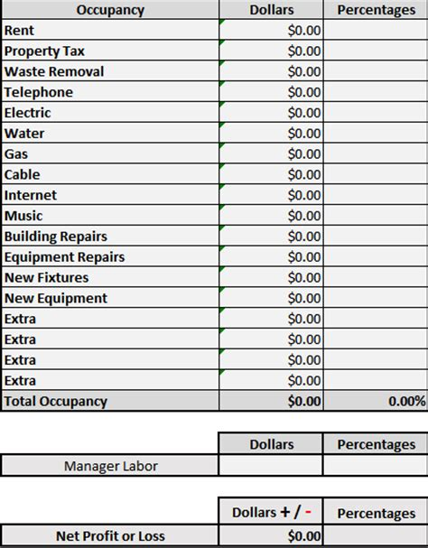 restaurant profit and loss statement template restaurant profit and loss statement excel profit and