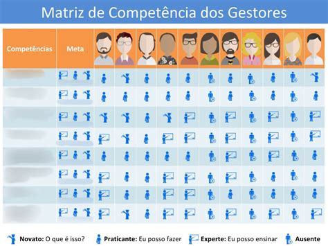 Competency Matrix Template by Using Team Competency Matrix To Improve Manager S Skills