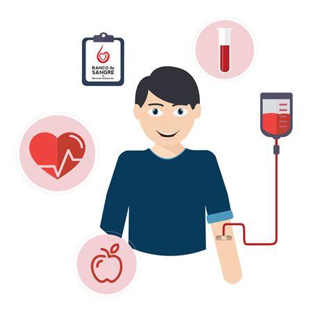 banco sangre bancodesangrepr