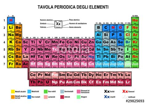 tavola periodica immagini quot tavola periodica degli elementi quot immagini e fotografie