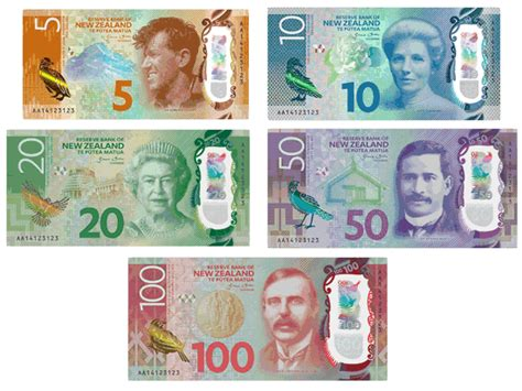 Finder Nz The Experts Guide To Travel Money In New Zealand Finder Au