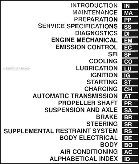 1999 lexus ls 400 repair shop manual original 2 volume set