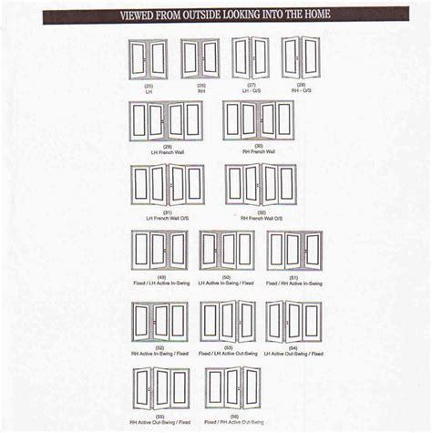 Average Front Door Width Front Doors Chic Average Front Door Width Standard Front Door Measurements Average Front Door