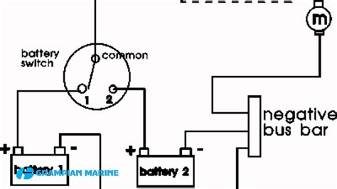 how to install a battery switch on a boat wiring diagrams