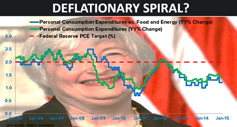 pattern energy carlyle bert and earnings