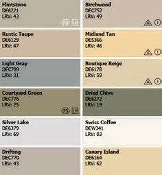 dunn edwards color chart dunn edwards exterior color combinations brown hairs