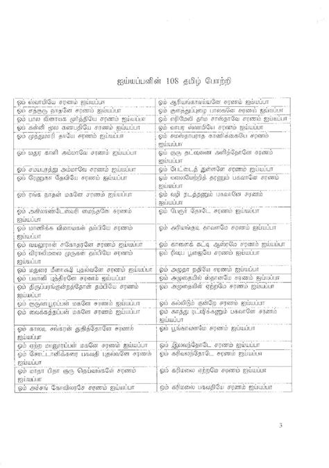 AYYAPPA SARANAM 108 PDF