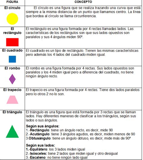 figuras geometricas definicion cuerpos geom 201 tricos