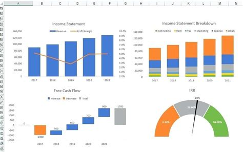 Advanced Excel Charts Excel Screenshot Advanced Excel Charts And Graphs 2013 Standardbaku Club Cool Excel Chart Templates