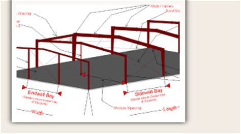 Structural Insulated Panels Homes by Metal Buildings 101 The Basics Of Metal Building Systems