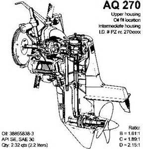Volvo Sx Outdrive Manual Volvo Penta Sx Drive Schematic Get Free Image About