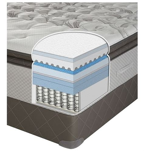 pictures of sealy posture mattress set firm bed mattress