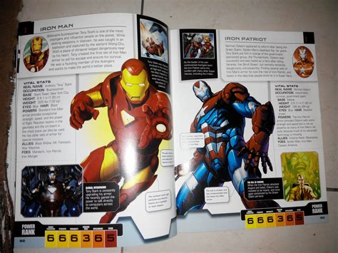Jual The Shop Marvel jual marvel the the ultimate character guide