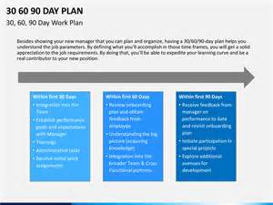 30 60 90 Day Management Plan Template by 30 60 90 Day Plan Powerpoint Template Sketchbubble