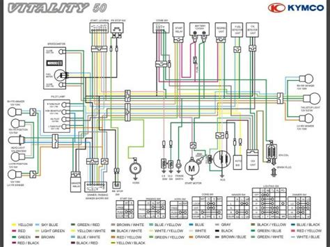 kymco 8 50 wiring diagram kymco downtown 125i