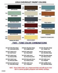 chevy color codes chevrolet paint code location chevrolet get free image