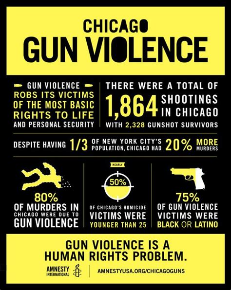 Idomeneo Without Violence Almost by How We Can Stop Gun Violence And Save Lives