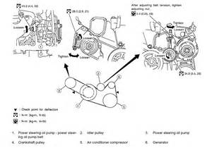 2002 Nissan Maxima Alternator Replacement Nissan Quest Alternator Location Get Free Image About