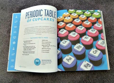 Reading A Periodic Table The Nerdy Nummies Cookbook By Rosanna Pansino Dragons
