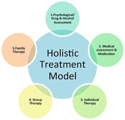 Enhanced Model Detox Treatment don t lose of recovery veterans