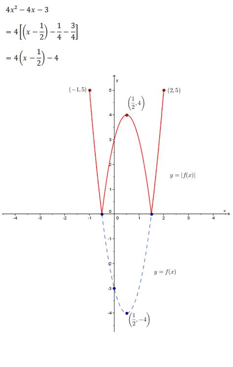 modulus functions connect kmtc