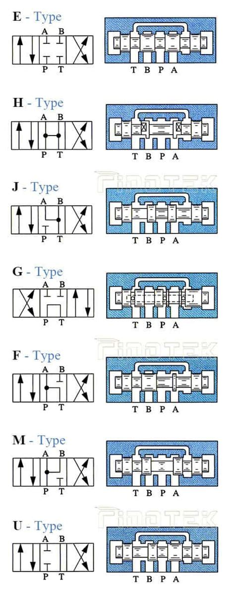 rexroth solenoid valve wiring diagram for solenoid
