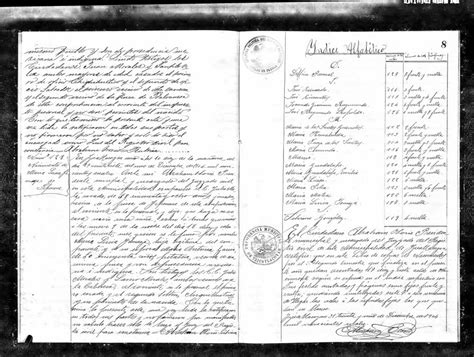 Marriage Records Mexico Ancestry Mexico Launches With More Than 220 Million Searchable Mexican