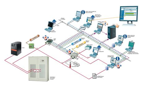 method statement for installation testing commissioning