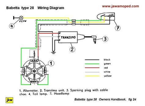 Motorrad Drossel Schalter by Wiring Help With A 1976 Jawa Transistor 40 Moped Army