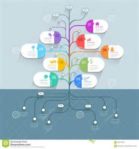 tree mindmap timeline process infographics template
