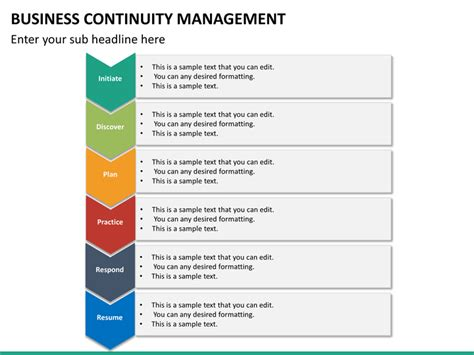 Business Continuity Management Powerpoint Template Sketchbubble Supply Chain Business Continuity Plan Template