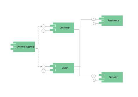 flow diagram generator diagram remarkable data flow diagram generator image inspirations trending on