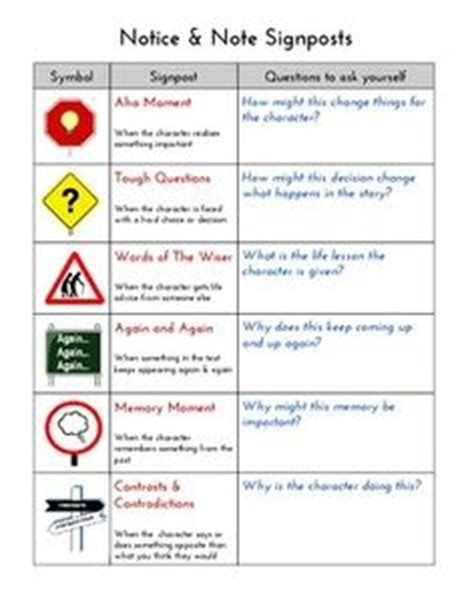 reading nonfiction notice note stances signposts and strategies words of the wiser mini poster notice and note signposts