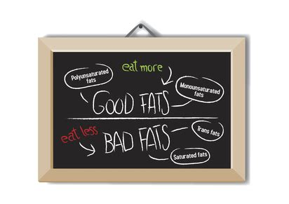 best healthy fats for vegans paleo advocates get vegan diets and saturated wrong