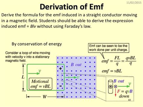 electromagnetic induction all formula electromagnetic induction